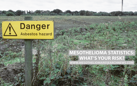 Mesothelioma Statistics: What's Your Risk?